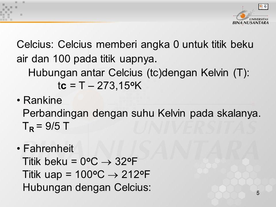 Celcius: Celcius memberi angka 0 untuk titik beku air dan 100 pada titik uapnya.