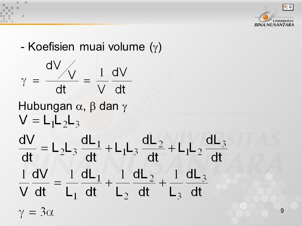 - Koefisien muai volume ()