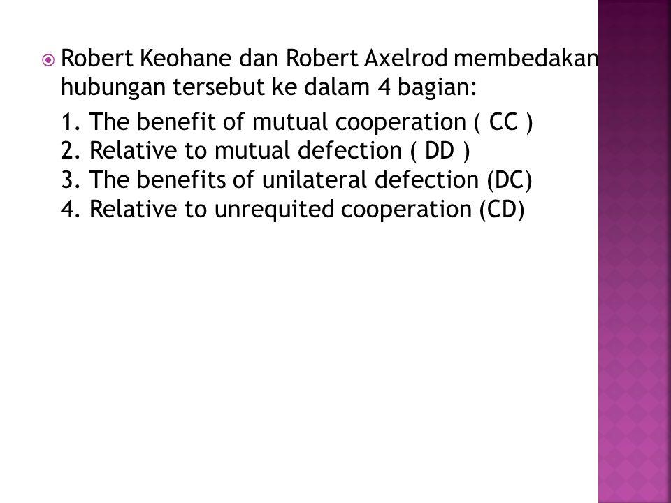 Robert Keohane dan Robert Axelrod membedakan hubungan tersebut ke dalam 4 bagian: