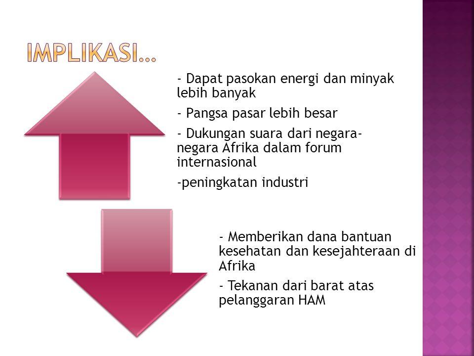 Implikasi… -peningkatan industri