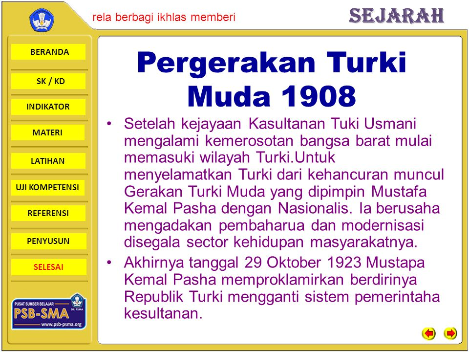 Pergerakan Turki Muda 1908