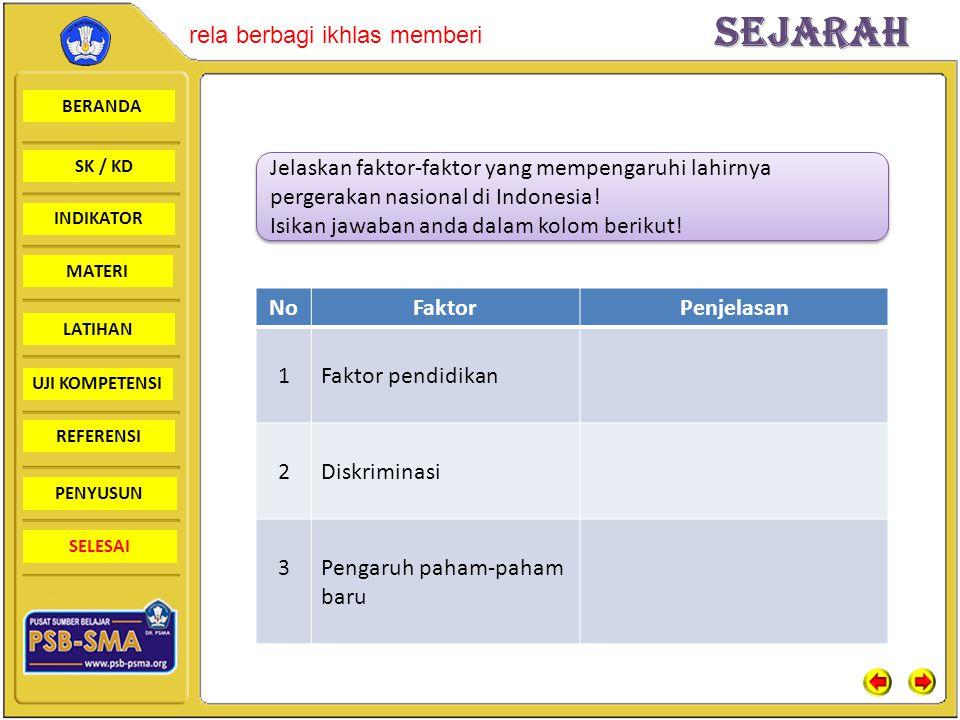 Jelaskan faktor-faktor yang mempengaruhi lahirnya pergerakan nasional di Indonesia!