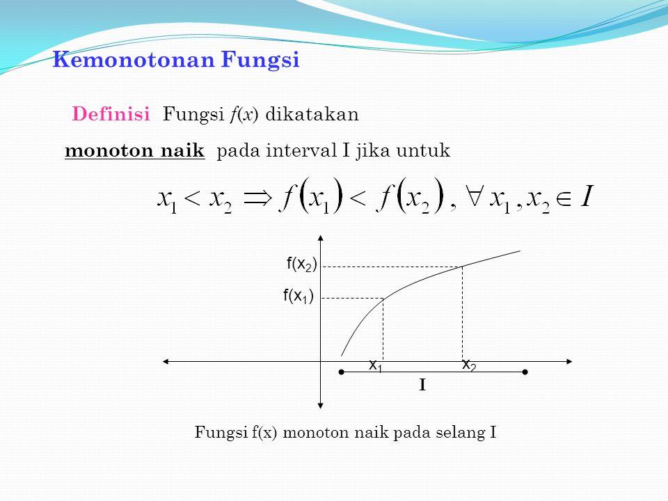 Kemonotonan Fungsi Definisi Fungsi f(x) dikatakan