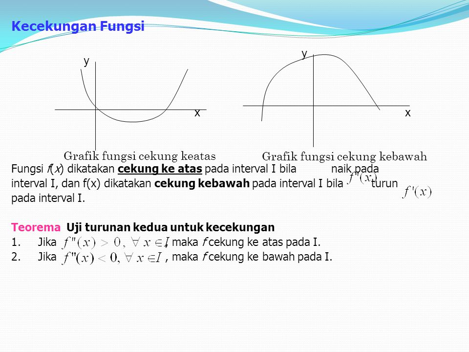 Kecekungan Fungsi y y x x Grafik fungsi cekung keatas