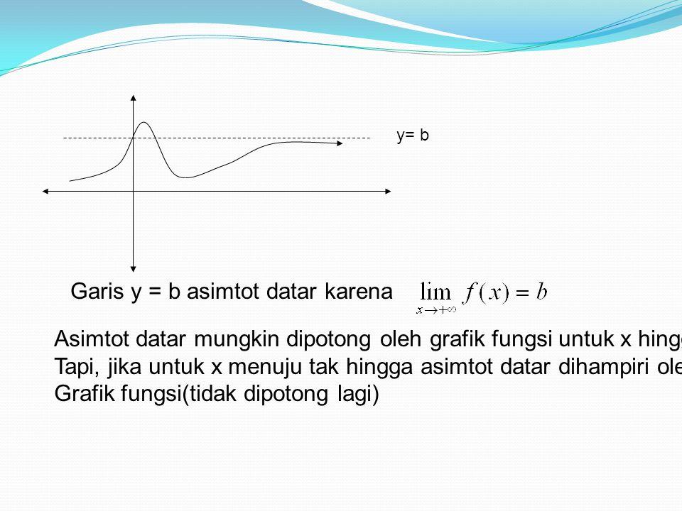 Garis y = b asimtot datar karena