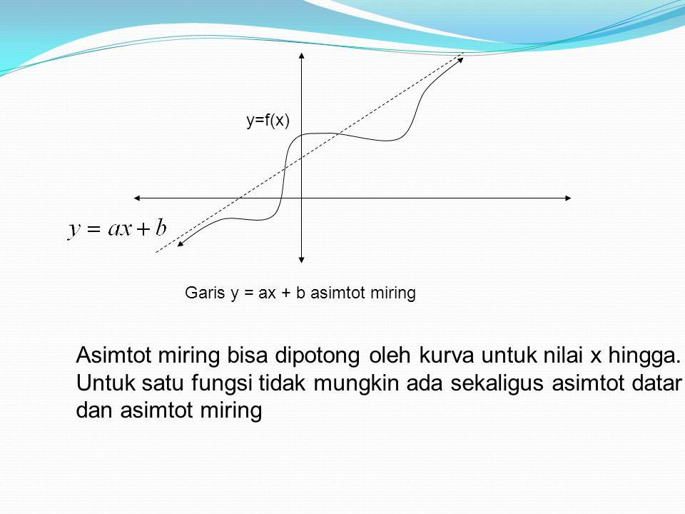 Asimtot miring bisa dipotong oleh kurva untuk nilai x hingga.