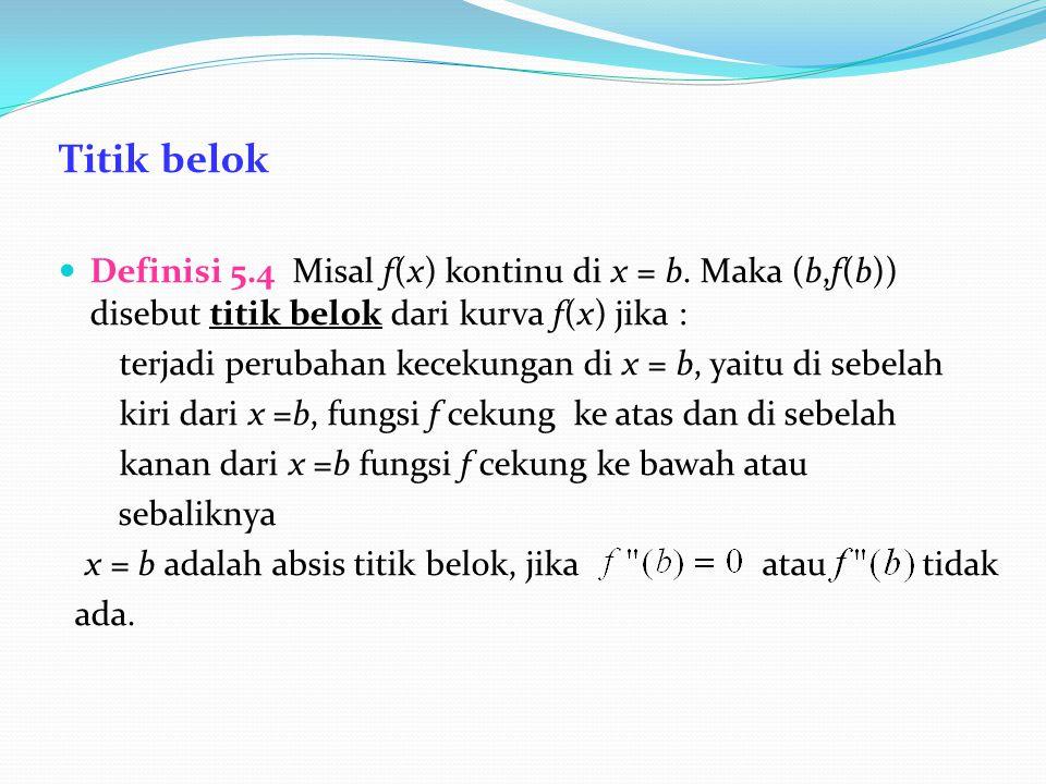 Titik belok Definisi 5.4 Misal f(x) kontinu di x = b. Maka (b,f(b)) disebut titik belok dari kurva f(x) jika :