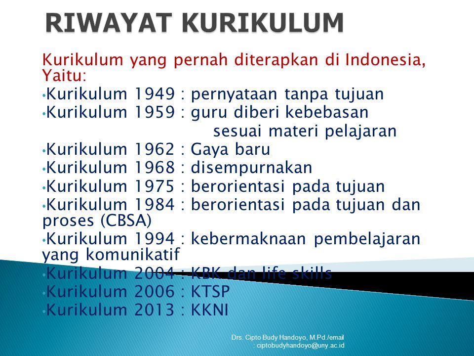 RIWAYAT KURIKULUM Kurikulum yang pernah diterapkan di Indonesia, Yaitu: Kurikulum 1949 : pernyataan tanpa tujuan.