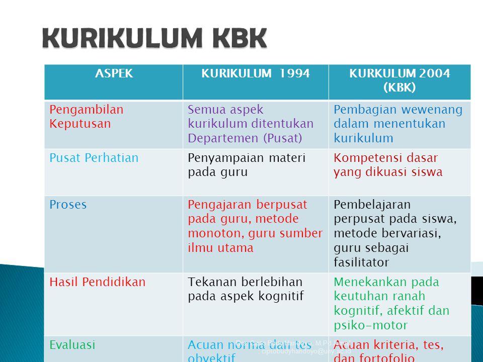 KURIKULUM KBK ASPEK KURIKULUM 1994 KURKULUM 2004 (KBK)