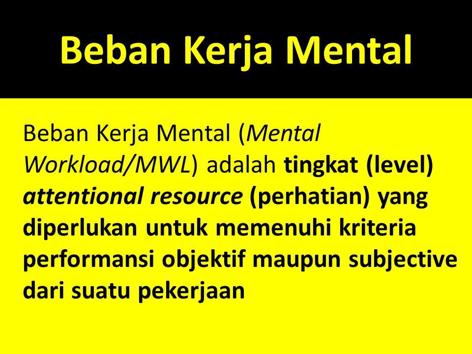 Beban Kerja Mental