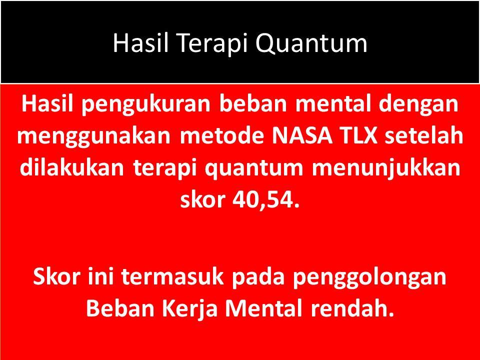 Hasil Terapi Quantum