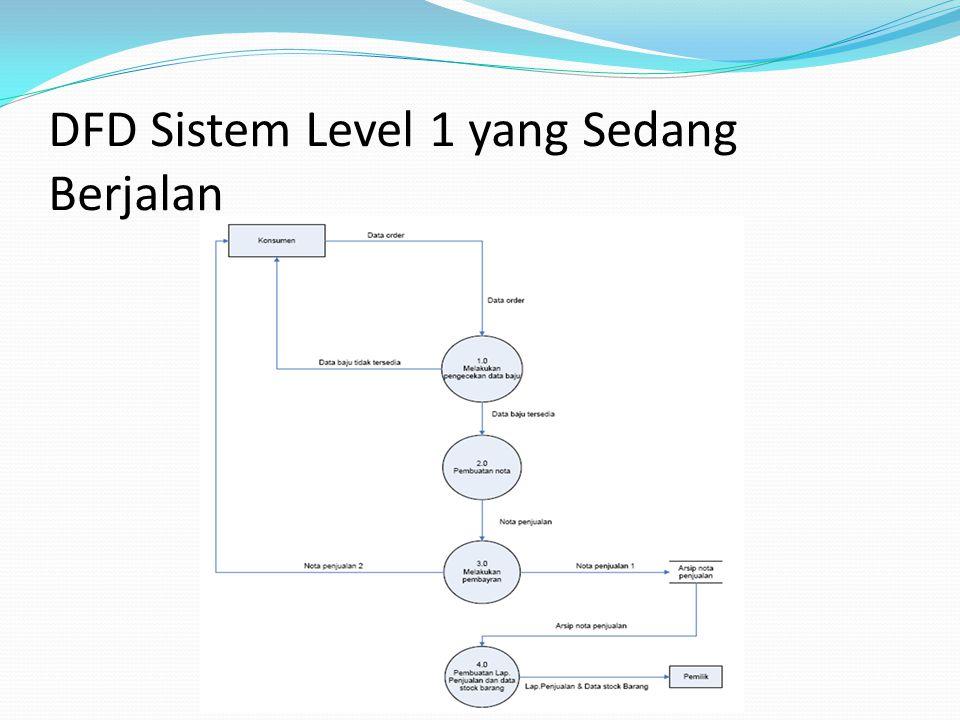 DFD Sistem Level 1 yang Sedang Berjalan
