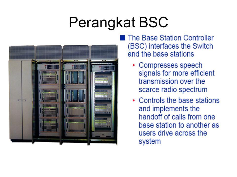 Perangkat BSC