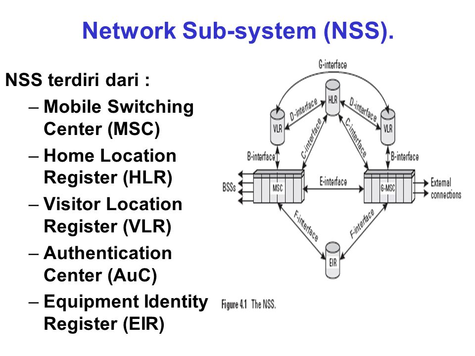 Network Sub-system (NSS).