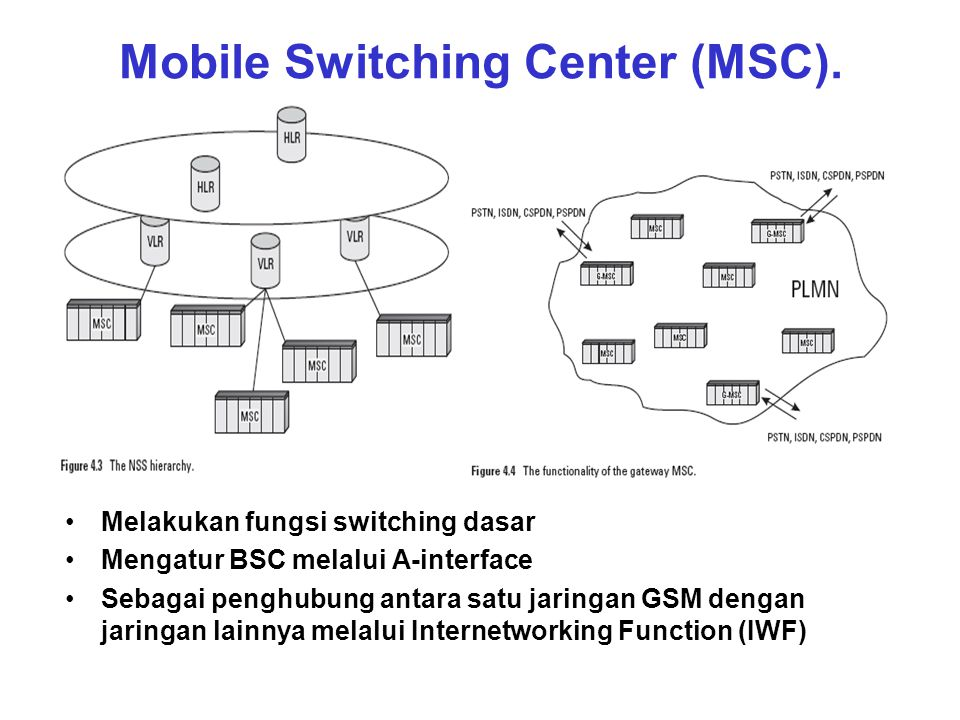 Mobile Switching Center (MSC).