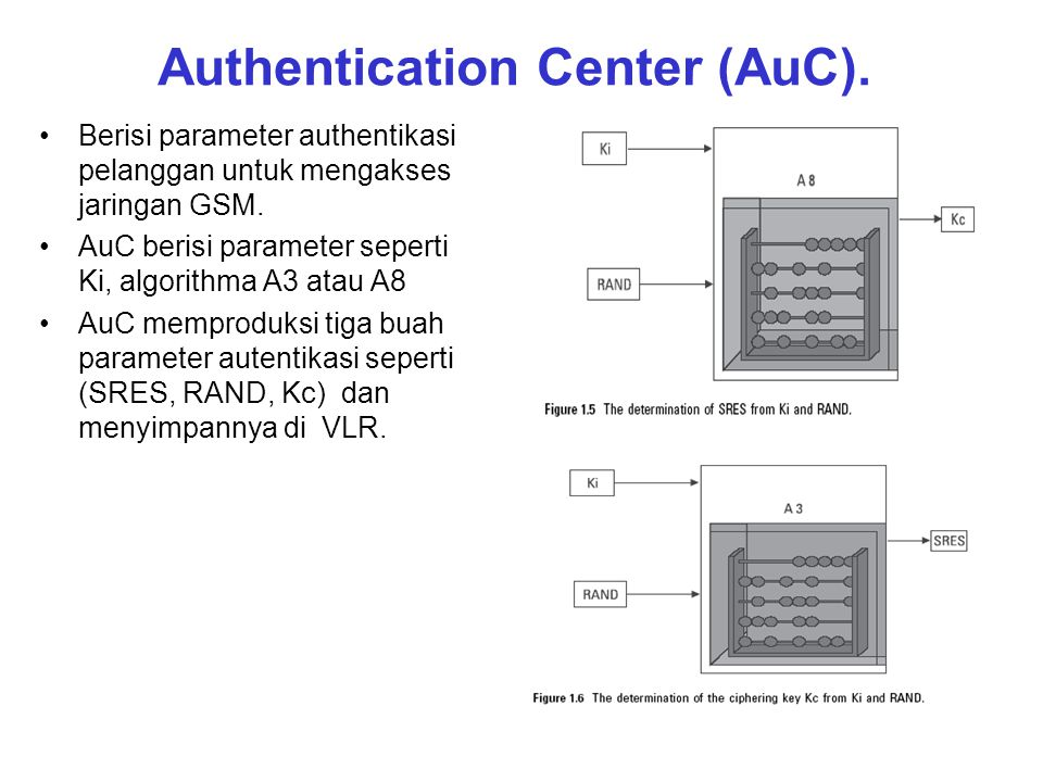 Authentication Center (AuC).