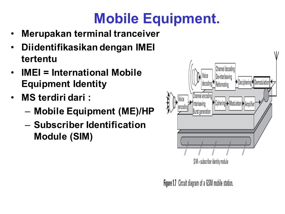 Mobile Equipment. Merupakan terminal tranceiver