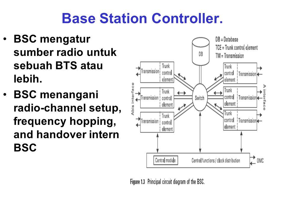 Base Station Controller.