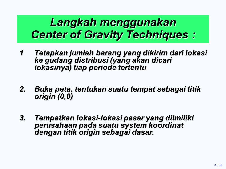 Langkah menggunakan Center of Gravity Techniques :