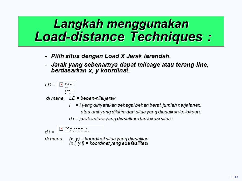 Langkah menggunakan Load-distance Techniques :