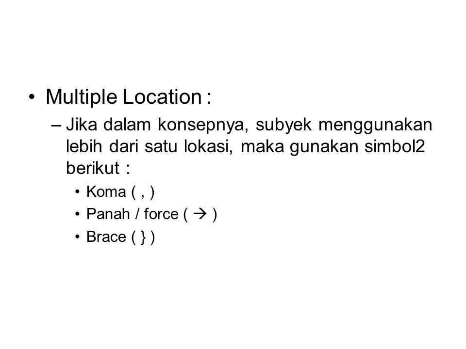 Multiple Location : Jika dalam konsepnya, subyek menggunakan lebih dari satu lokasi, maka gunakan simbol2 berikut :