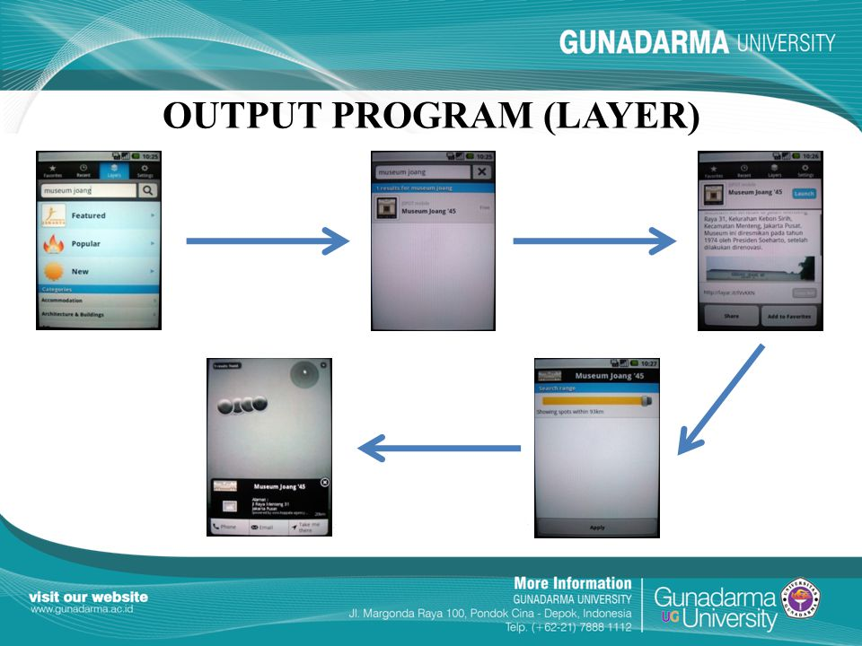 OUTPUT PROGRAM (LAYER)