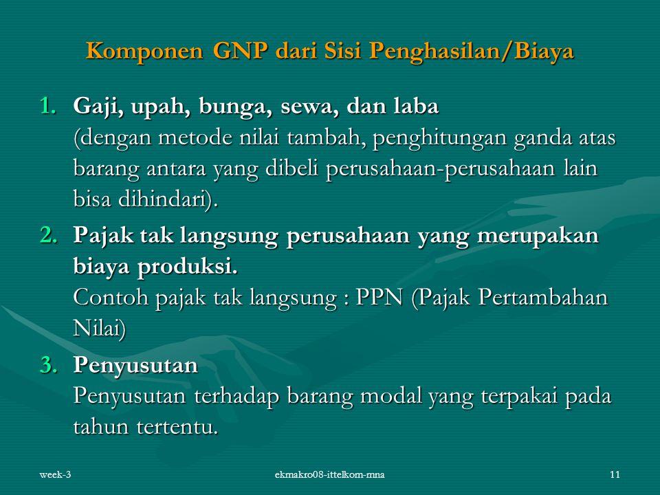 Komponen GNP dari Sisi Penghasilan/Biaya