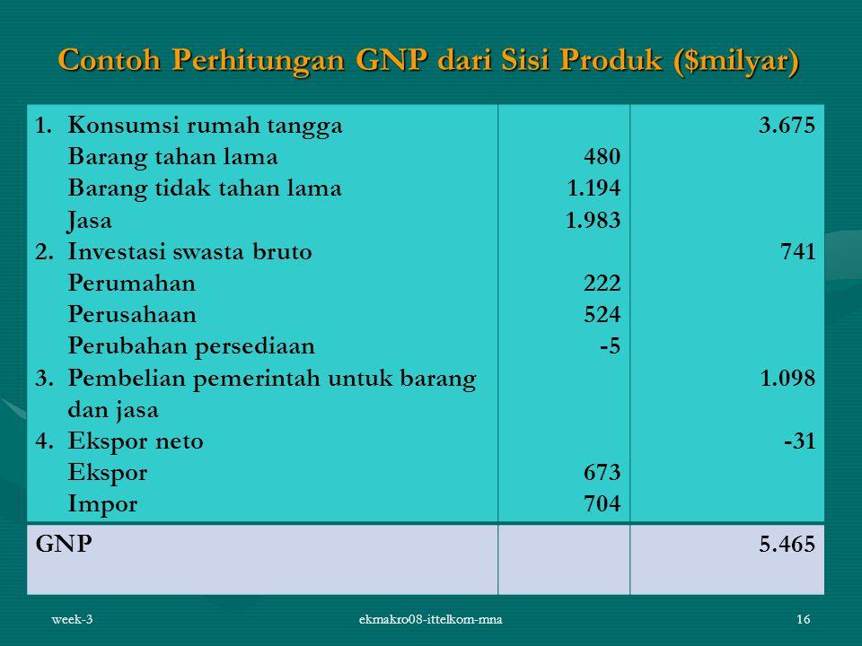 Contoh Perhitungan GNP dari Sisi Produk ($milyar)