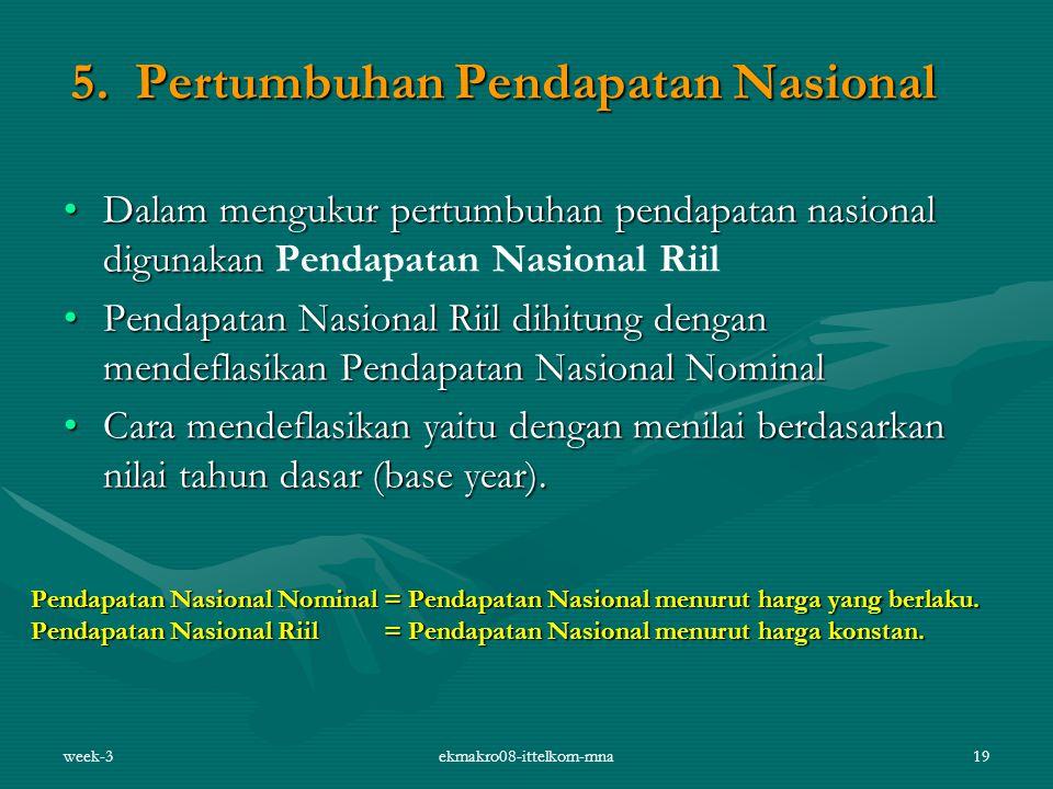 5. Pertumbuhan Pendapatan Nasional