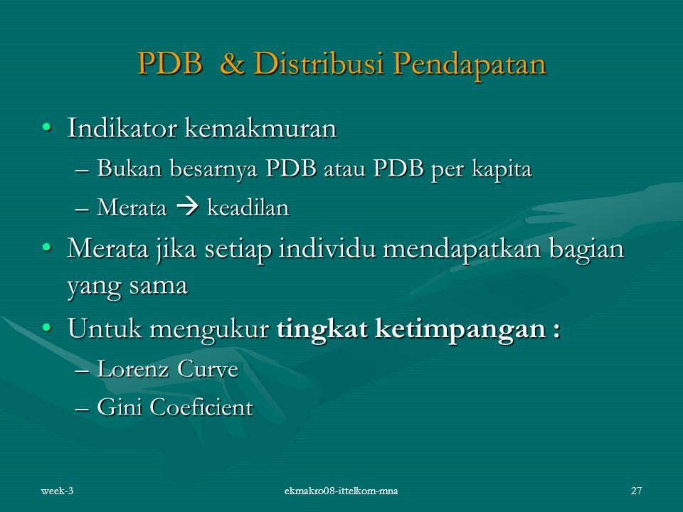 PDB & Distribusi Pendapatan