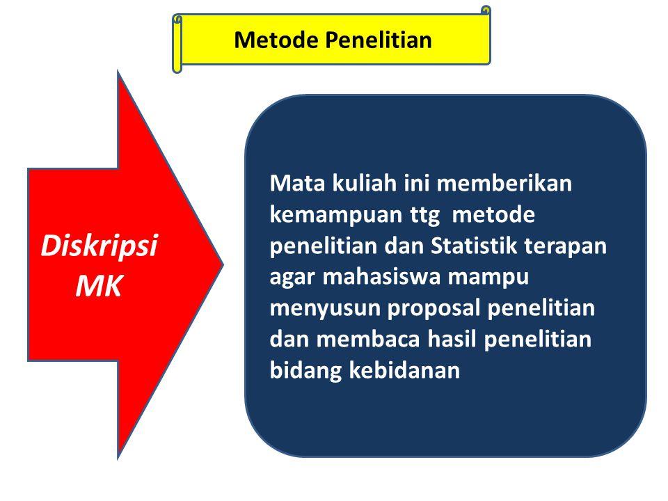 Diskripsi MK Metode Penelitian