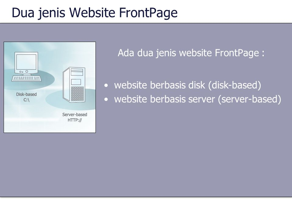 Dua jenis Website FrontPage