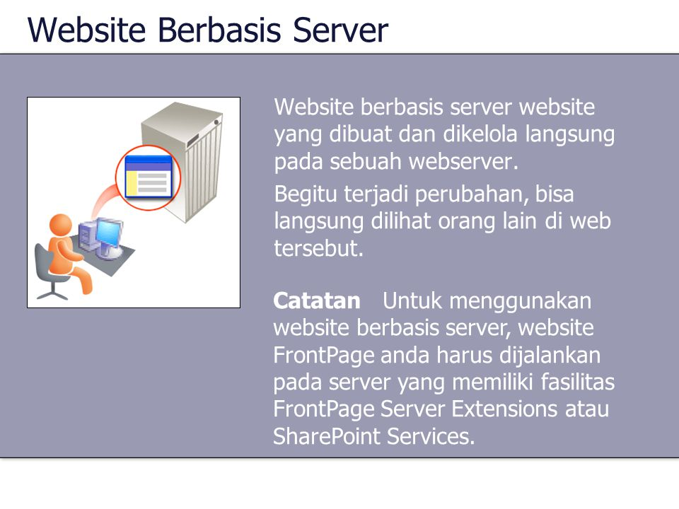 Website Berbasis Server
