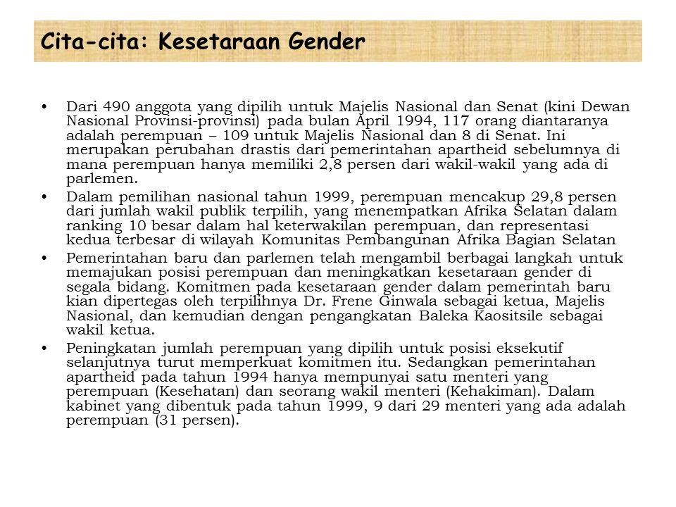 Cita-cita: Kesetaraan Gender