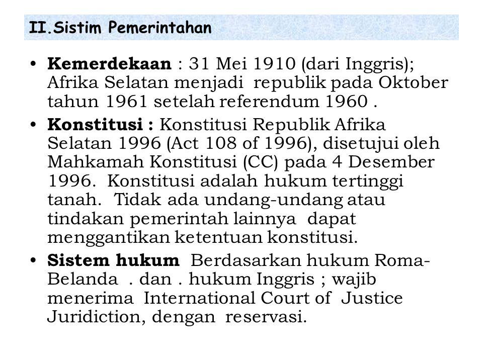 II.Sistim Pemerintahan