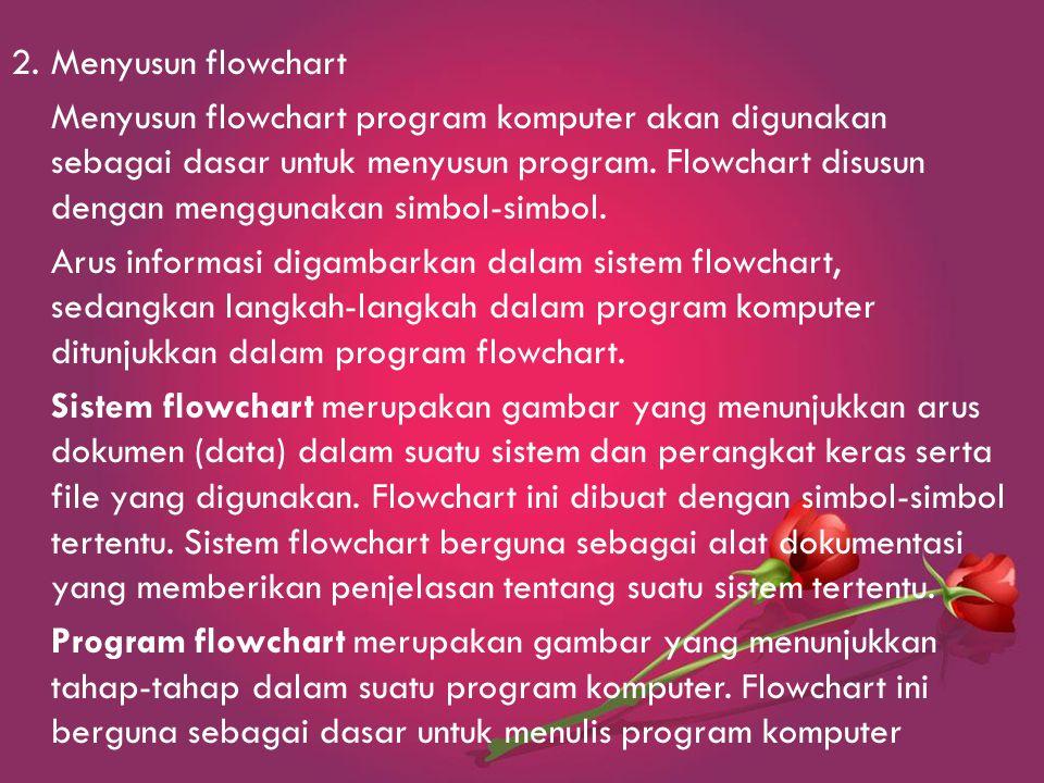 Menyusun flowchart