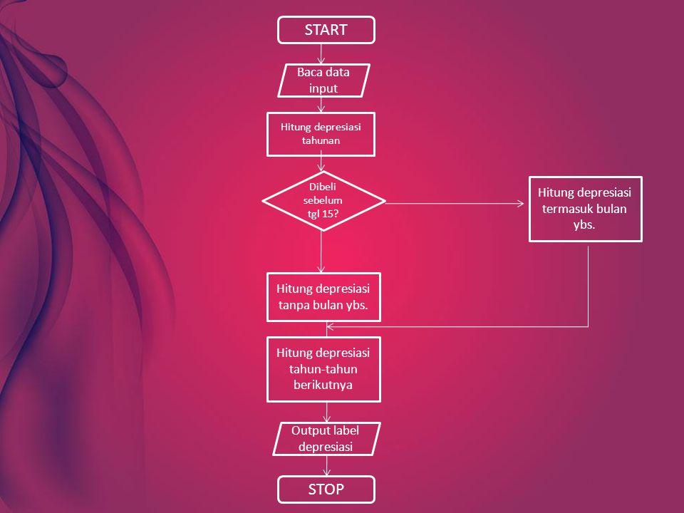 START STOP Baca data input Hitung depresiasi termasuk bulan ybs.