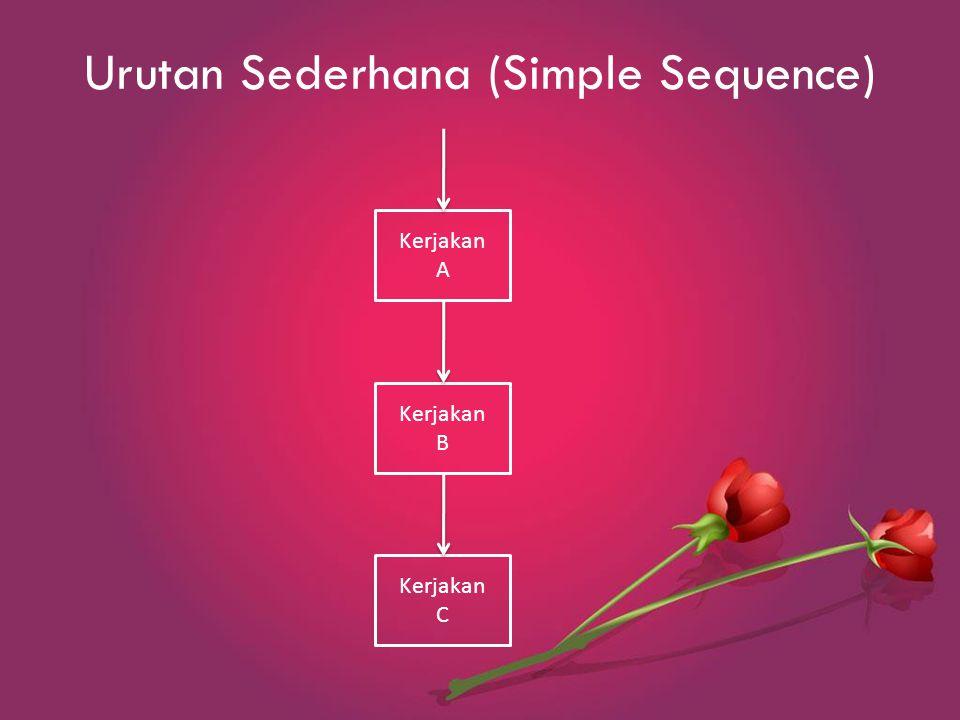 Urutan Sederhana (Simple Sequence)