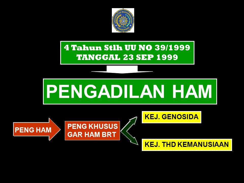PENGADILAN HAM 4 Tahun Stlh UU NO 39/1999 TANGGAL 23 SEP 1999