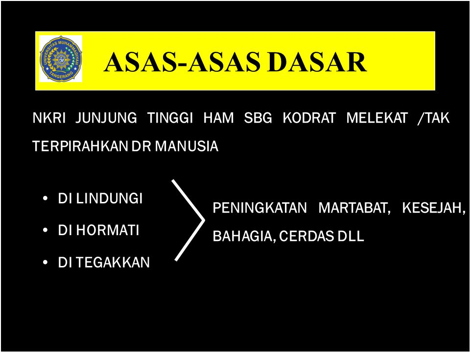 ASAS-ASAS DASAR NKRI JUNJUNG TINGGI HAM SBG KODRAT MELEKAT /TAK TERPIRAHKAN DR MANUSIA. DI LINDUNGI.