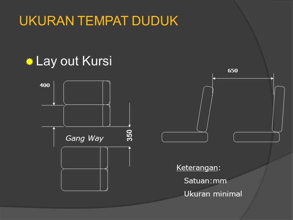 UKURAN TEMPAT DUDUK Lay out Kursi 350 Gang Way Keterangan: Satuan:mm
