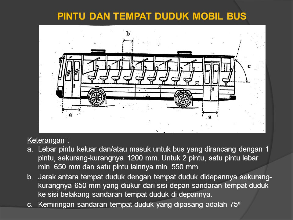 PINTU DAN TEMPAT DUDUK MOBIL BUS