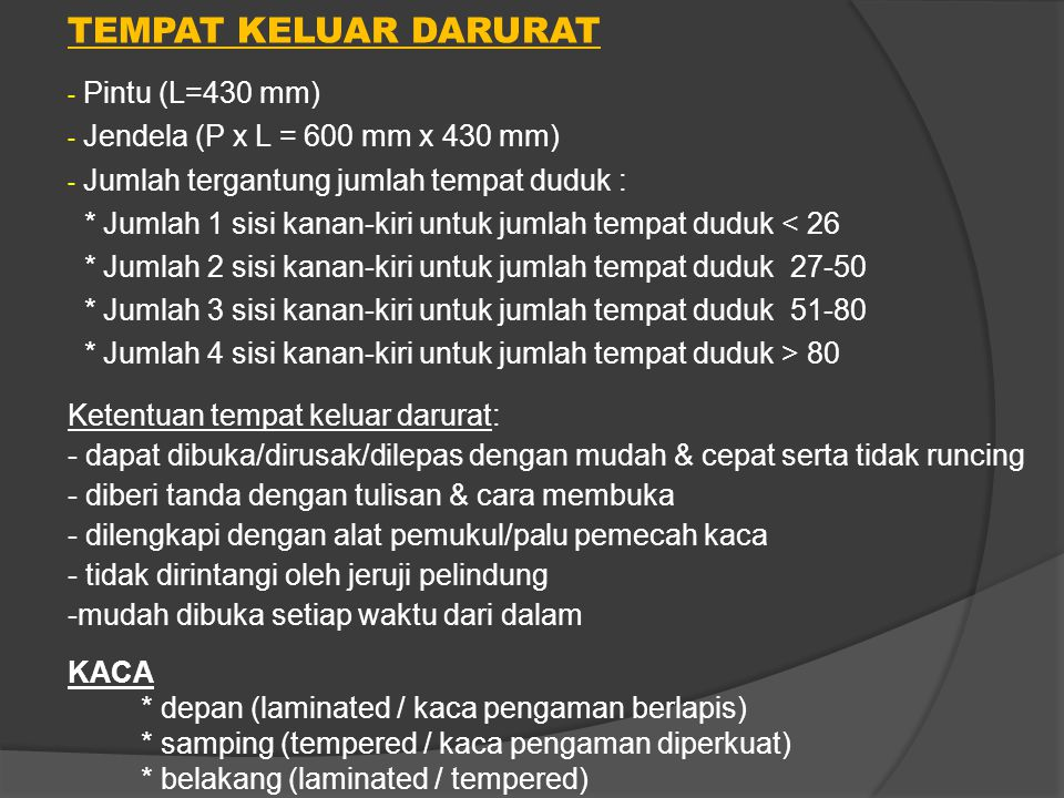 TEMPAT KELUAR DARURAT Pintu (L=430 mm)
