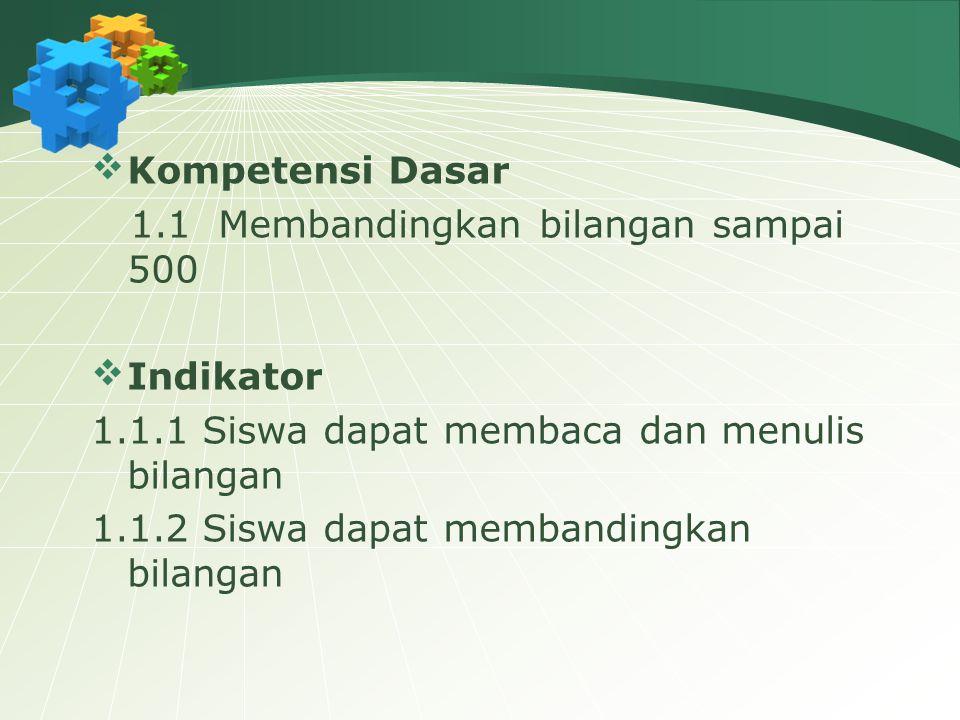 Kompetensi Dasar 1.1 Membandingkan bilangan sampai 500. Indikator. 1.1.1 Siswa dapat membaca dan menulis bilangan.