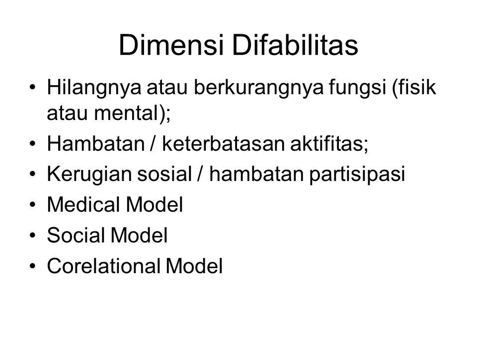 Dimensi Difabilitas Hilangnya atau berkurangnya fungsi (fisik atau mental); Hambatan / keterbatasan aktifitas;