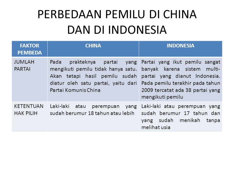 PERBEDAAN PEMILU DI CHINA DAN DI INDONESIA