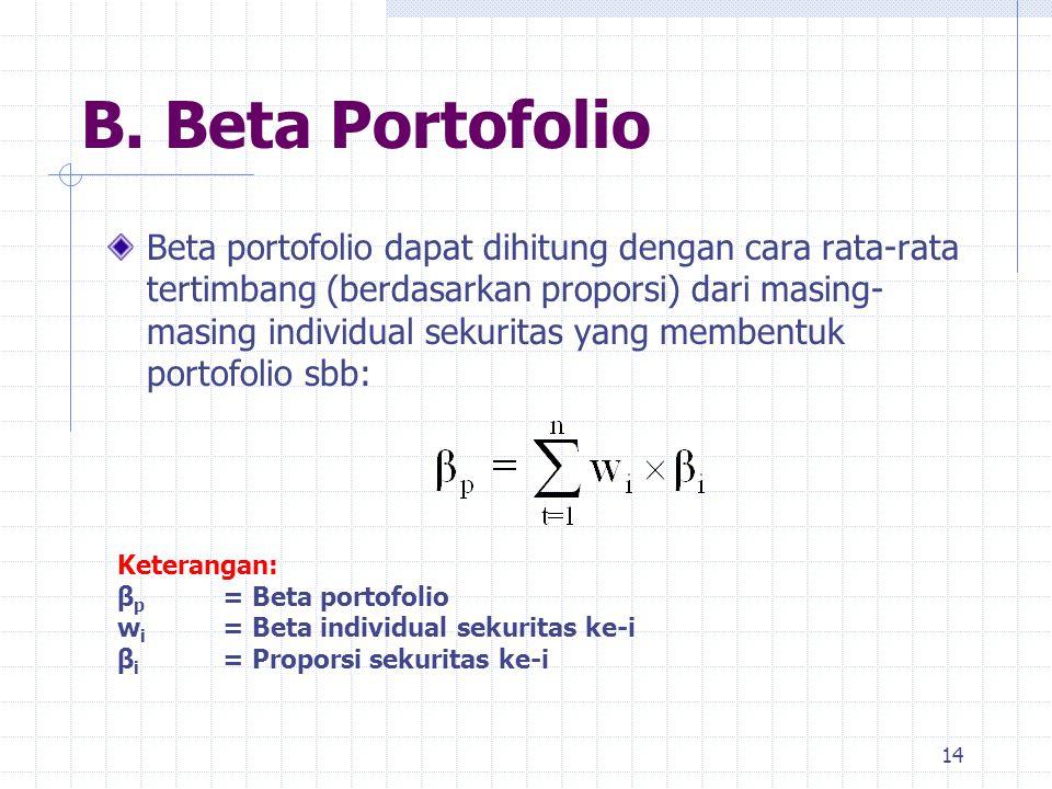 B. Beta Portofolio