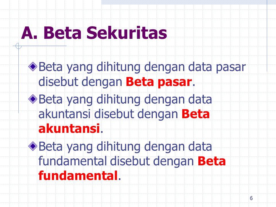 A. Beta Sekuritas Beta yang dihitung dengan data pasar disebut dengan Beta pasar.
