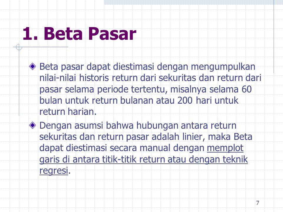 1. Beta Pasar