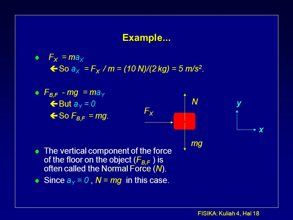 Example... FX = maX So aX = FX / m = (10 N)/(2 kg) = 5 m/s2.